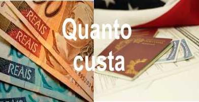 Custos e Despesas da Cidadania Portuguesa